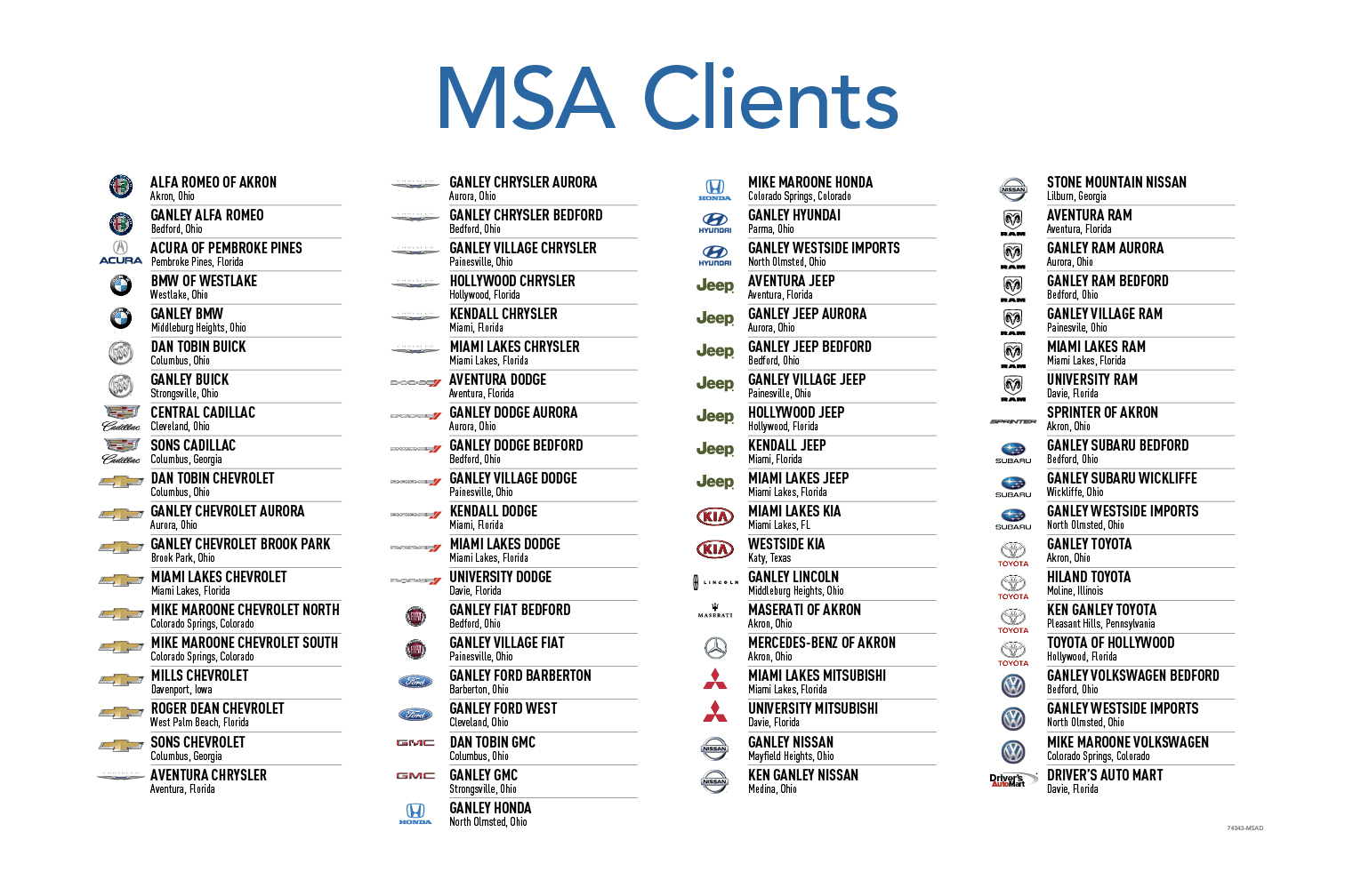 MSA Clients